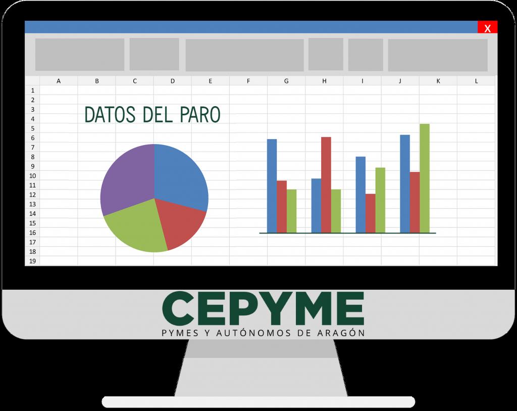 DatosParo_CEPYMEAragon