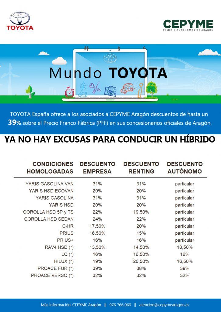 CEPYME - DESCUENTOS TOYOTA