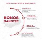 Bonos de 5000€ para que las empresas se inicien en la nanociencia